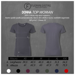 donna_top7